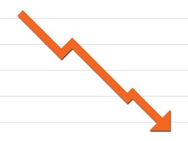 Admit rates dip